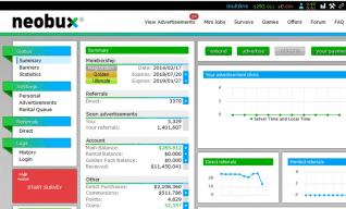 Esta estrategia simple de Neobux me ganó $ 11,000 en 8 meses & # 038; $ 50 / dia