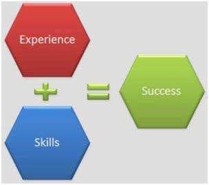 skills & experience on resume