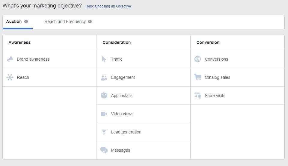 Objetivos de Facebook