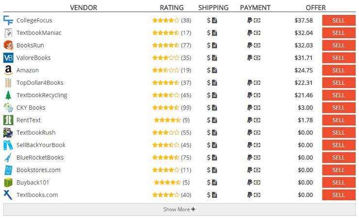 """precios de libros en la lista """"class ="""" wp-image-29755 """"srcset ="""" https://ganardineroporinternet.me/wp-content/uploads/2019/07/En-un-enlace-financiero-Como-obtener-el-dinero-que-necesita.jpg 740w, https://wellkeptwallet.com/ wp-content / uploads / 2013/07 / book-prices-525x321.jpg 525w """"tamaños ="""" (ancho máximo: 740px) 100vw, 740px"""
