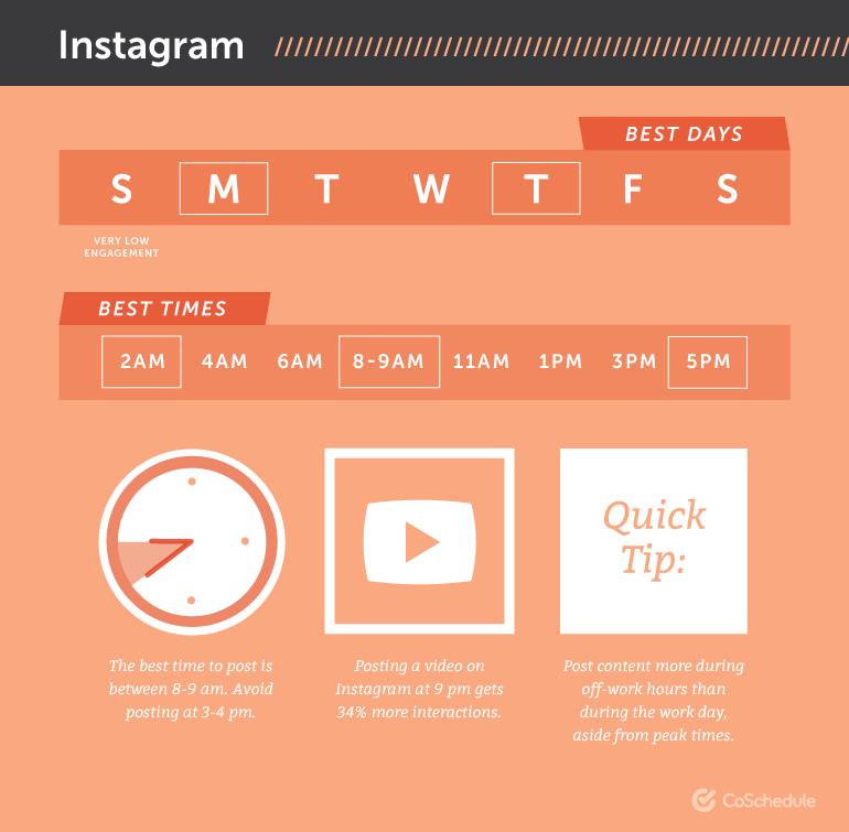 mejor momento para publicar un anuncio de instagram