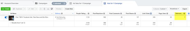 alta puntuación de relevancia en facebook