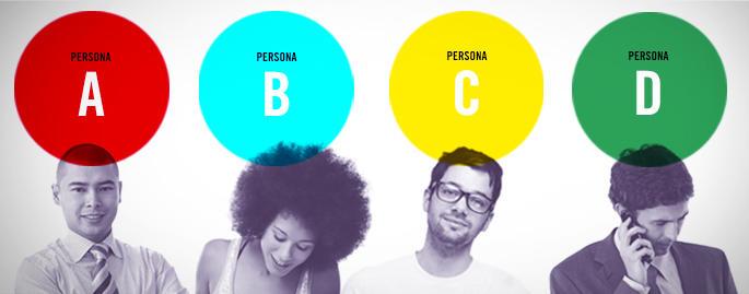 Personajes de audiencia de marketing de contenido B2B