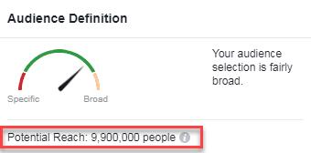 audiencia de Facebook subdefinida demasiado alcance