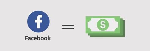 los anuncios de Facebook ganan dinero cuando comprende el valor de la orientación