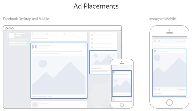 colocación de anuncios de Facebook para anunciantes de b2b