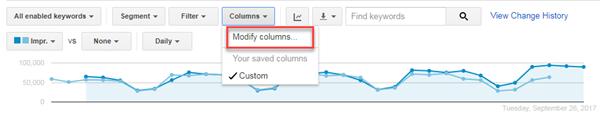 adwords ui modificar columnas