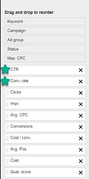 columna personalizada de AdWords para ayudar a descubrir palabras clave de alto valor