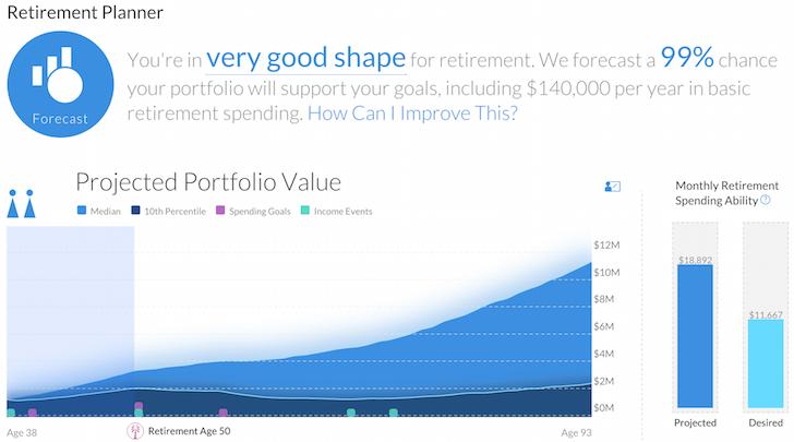 Herramienta de planificador de jubilación de capital personal