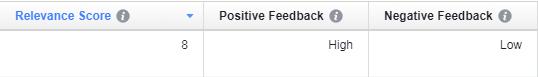 puntuación de relevancia con alta retroalimentación positiva y baja retroalimentación negativa