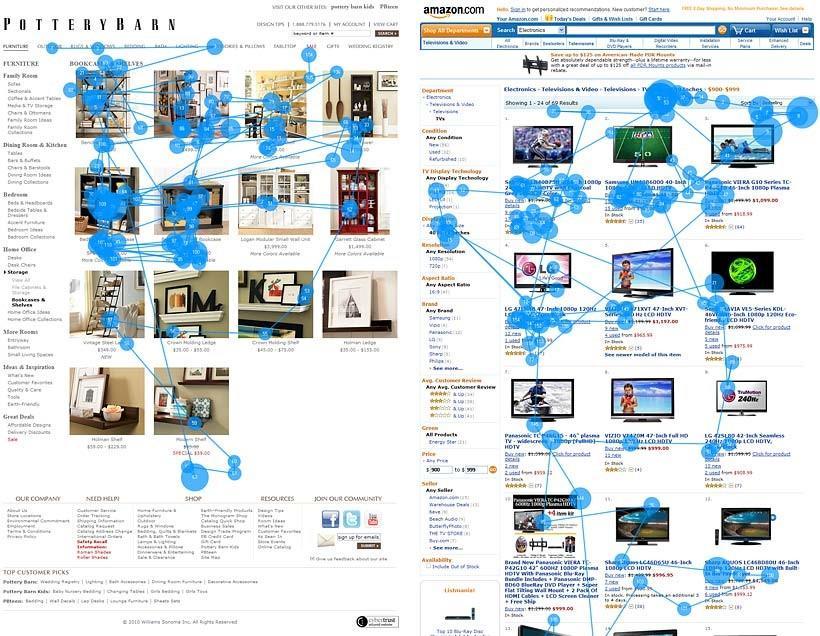 utilizando páginas de productos como páginas de aterrizaje de comercio electrónico