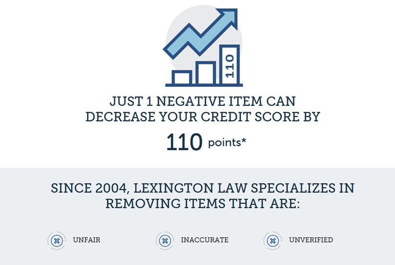 Servicio de reparación de crédito