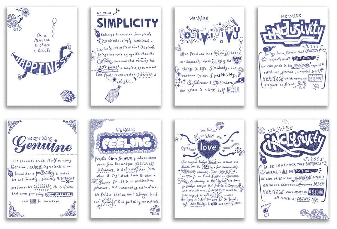 Psicografía en marketing Baileys valora la marca ilustraciones del diario