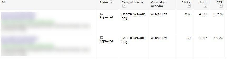 prueba de anuncios de AdWords