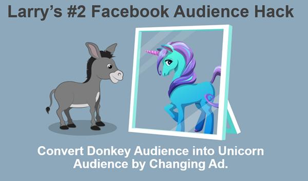 analizar el rendimiento de la audiencia de Facebook