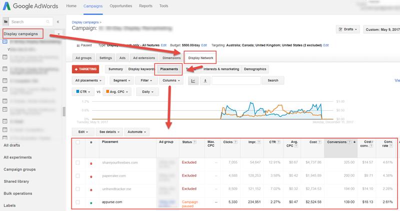 Cómo eliminar el fraude de clics en la Red de Display