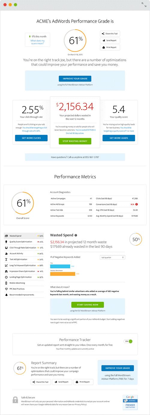 ejemplo de informe de cuenta de adwords performance grader