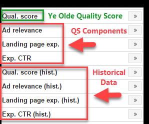 2017 nuevos informes de nivel de calidad histórico de adwords