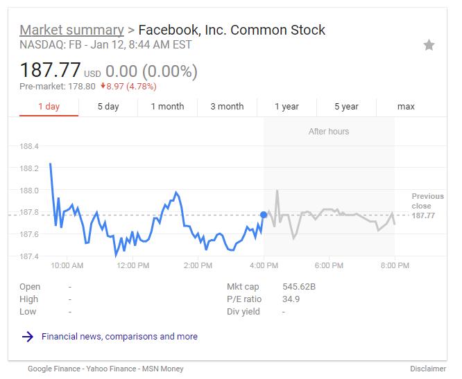 cambio de feed de noticias de Facebook stock post
