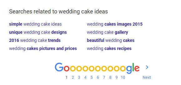 google para investigación de palabras clave