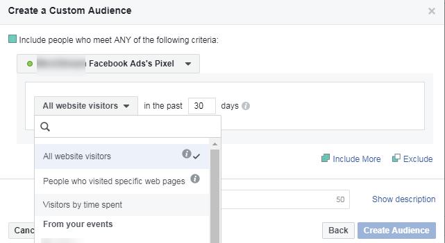creación personalizada de anuncios de Facebook basada en los visitantes del sitio a páginas específicas, perfecta para anunciantes de b2b con múltiples ofertas