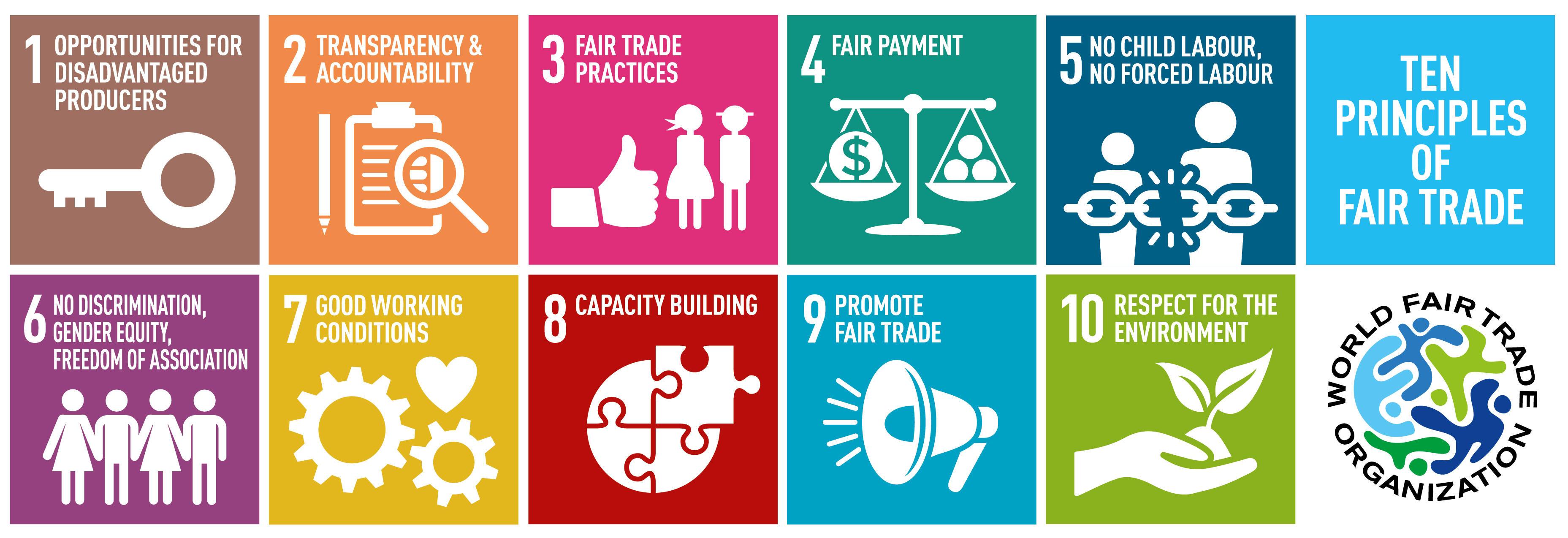 Principios éticos de comercio justo.