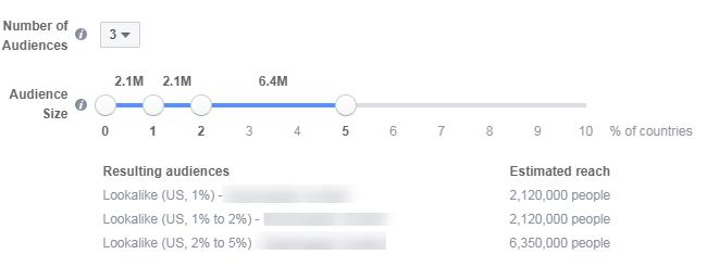 estrategia avanzada de audiencia parecida a los anuncios competidores de Facebook