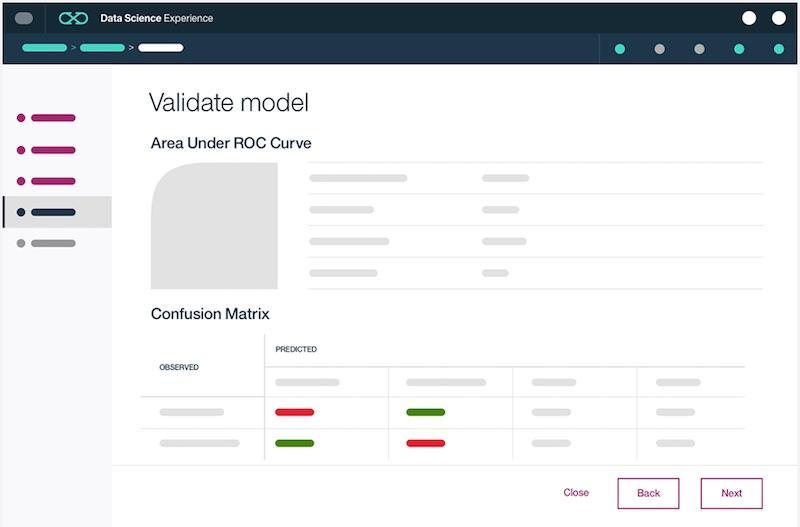 Aprendizaje automático de IBM Watson AI