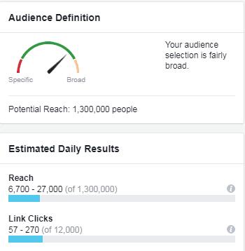 estrategia de anuncios de competidor de Facebook definición de audiencia
