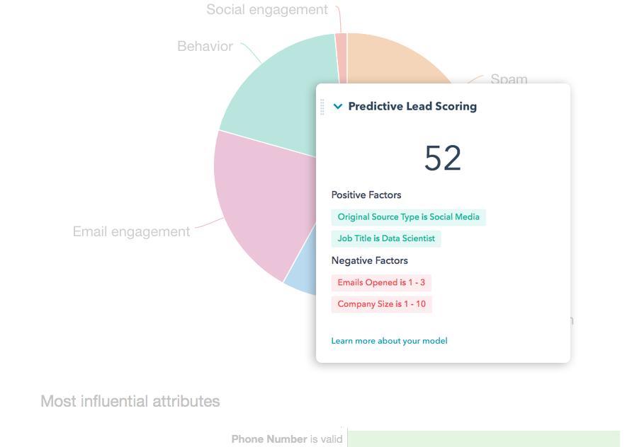 Ilustración de concepto de puntuación de plomo predictivo de aprendizaje automático