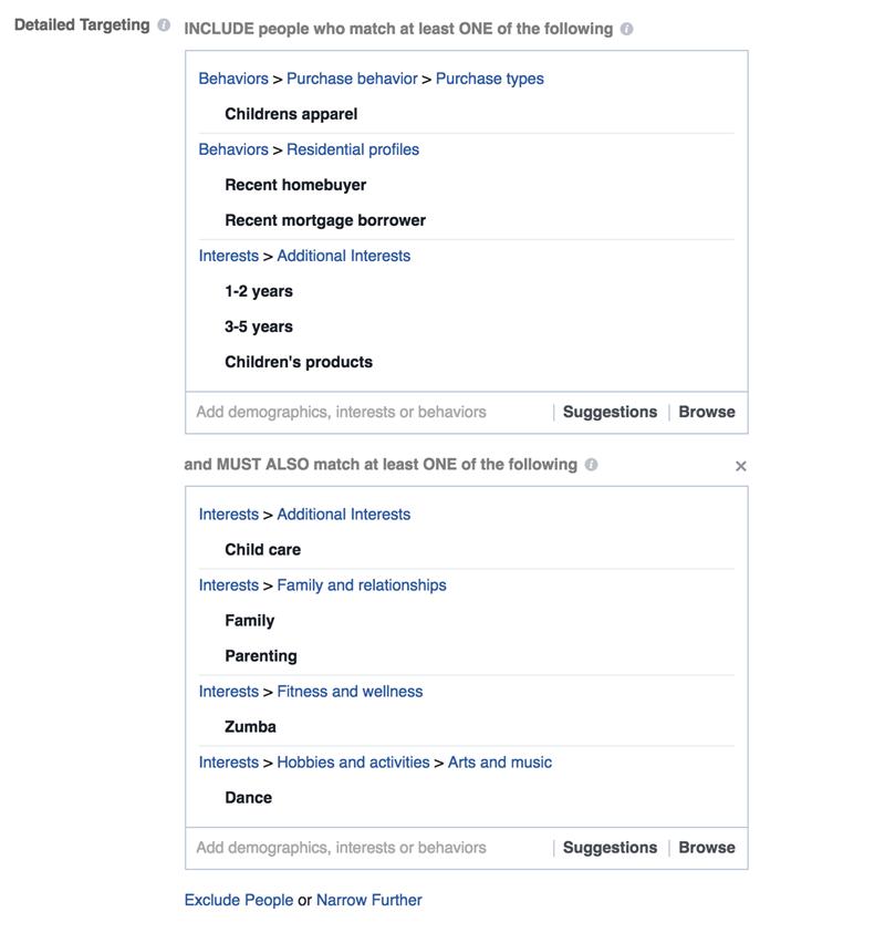 intereses de Facebook orientados a tipos de compra