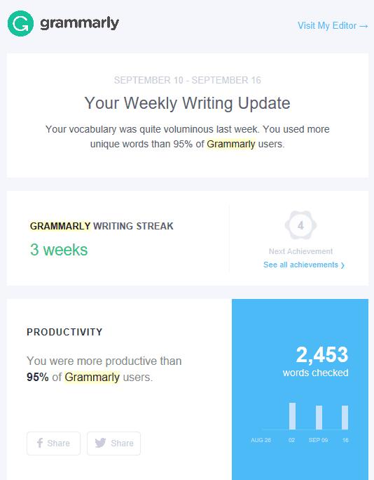 Grammarly Email Informe de progreso semanal