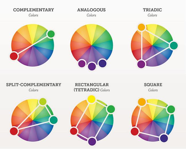 Blog tendencias de diseño esquemas de rueda de color