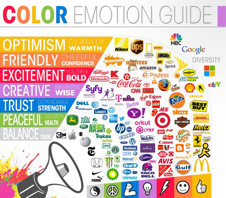Diseño de blogs tendencias de la psicología de los ejemplos de color