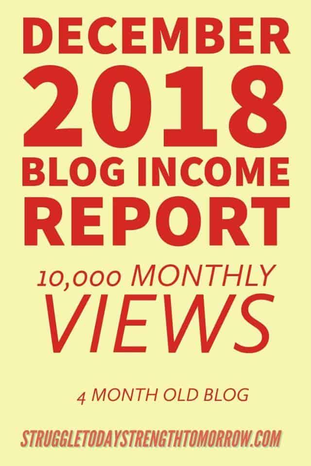 Diciembre de 2018 informe de ingresos del blog 10,000 visitas mensuales Blog de 4 meses de lucha hoy fortaleza mañana