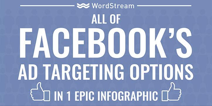 orientación de anuncios de Facebook
