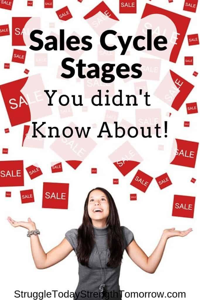 ¿Sabía que en realidad cada mes se dedica a diferentes ciclos de ventas? ¡Es verdad! Cuándo comprar artículos para bebés, televisores, parrillas, muebles de patio y más. ¡Vea lo que está en oferta cada mes del año para que pueda estar preparado para ahorrar dinero y comprar de manera inteligente!