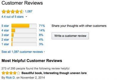 Cómo promocionar un libro de reseñas de Amazon