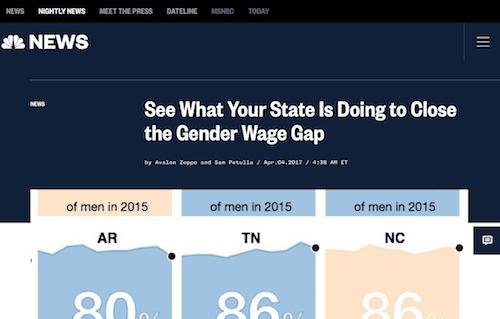 Vea lo que está haciendo su estado para cerrar la brecha salarial de género