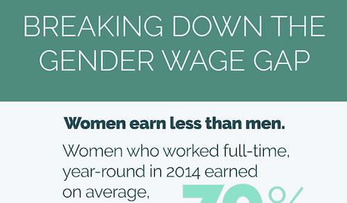 Breaking Down the Gender Wage Gap