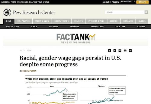 Racial, Gender Wage Gaps Persist in U.S. Despite Some Progress