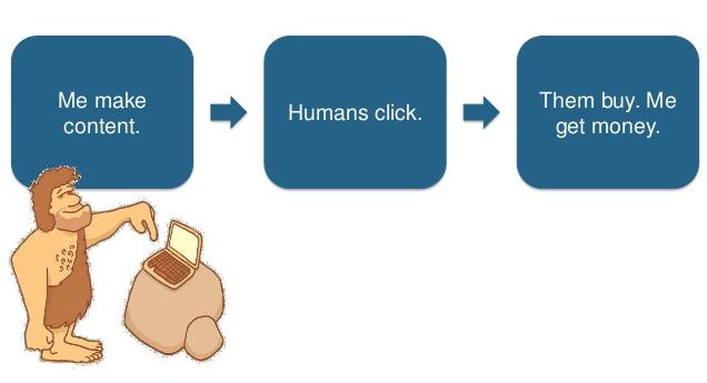 Beneficios del marketing de contenidos Rand Fishkin caveman