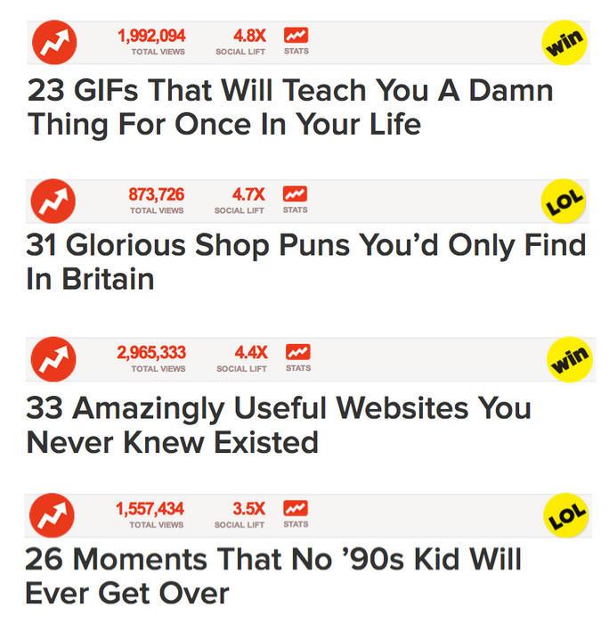 Brecha de curiosidad Ejemplos de titulares de BuzzFeed