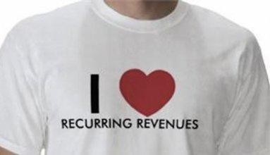 Trabajo de escritura independiente ingresos recurrentes