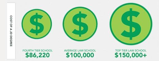Cómo pagar por la escuela de posgrado