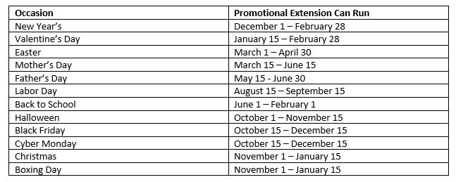 Lista de extensiones de promociones de AdWords de ocasiones