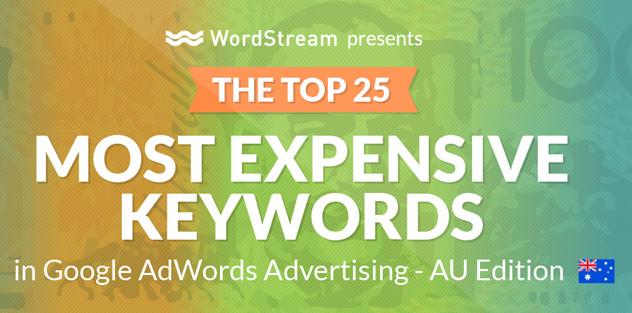 palabras clave de AdWords más caras de Australia