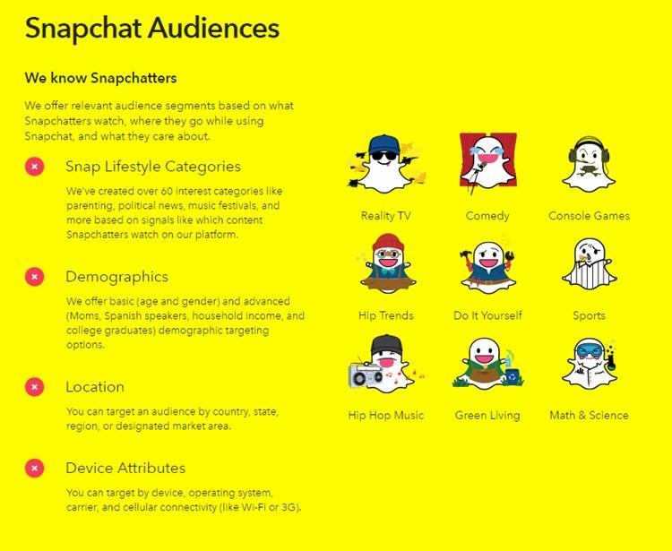 audiencias de snapchat