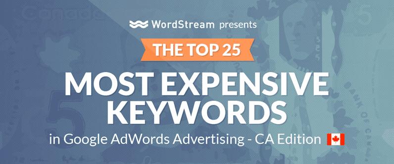 Las palabras clave más caras de Canadá en AdWords
