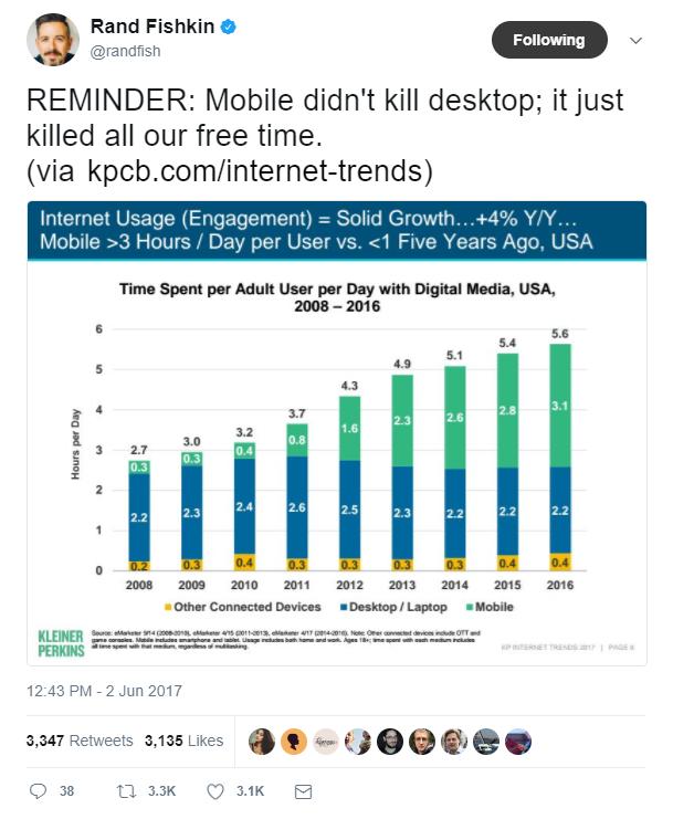 estadísticas de adopción de serp móviles